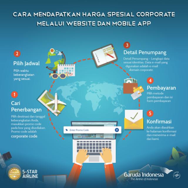 infografik-corporate